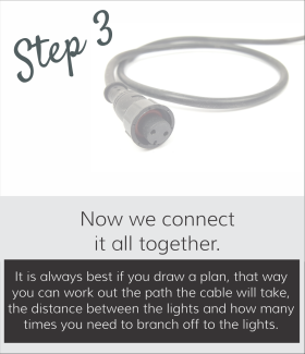 How it works step 3